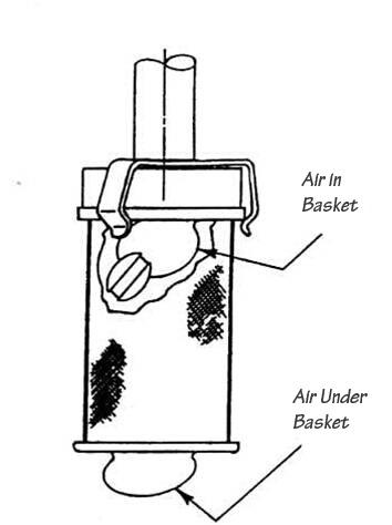 Air in Dissolution Basket